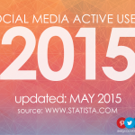social media active users in 2015  cover